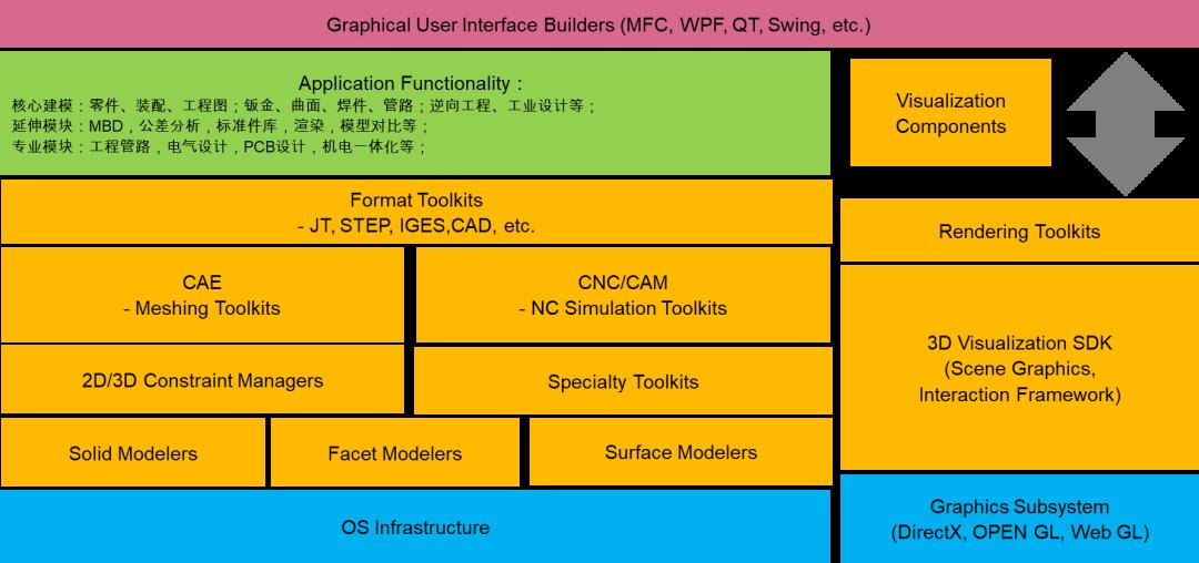 中国制造的基础命脉:工业软件何时能突围?