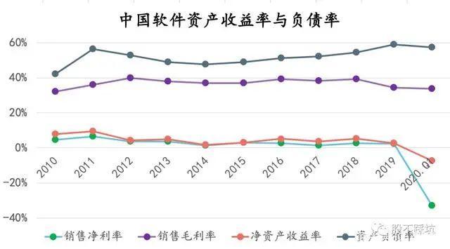 中国软件:PK微软的国家队就看他了