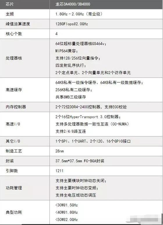 比亚迪推出国产笔记本电脑,芯片以及操作系统全面国产化
