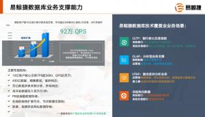 易鲸捷信息技术有限公司副总裁陈宇明:易鲸捷融合数据库在金融行业的实践