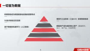 南大通用副总裁、首席战略官杜国旺:创新形式下的大数据和数据管理