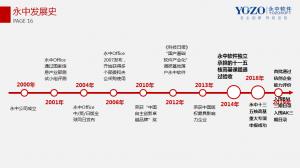 永中软件国产化部总经理杨晓亮:助力信创产业,国产办公软件的发展与实践