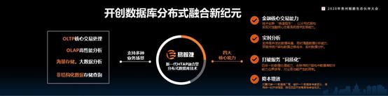 """""""鲸""""""""鹏""""合璧,易鲸捷受邀出席华为2020年贵州鲲鹏生态伙伴大会"""